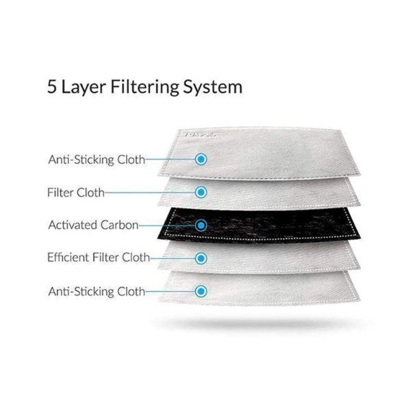 5 Layer Filter System