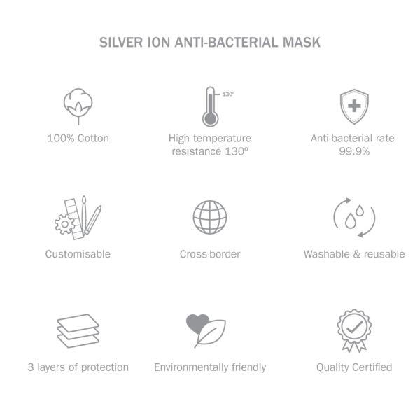 antibacterial reusable face mask
